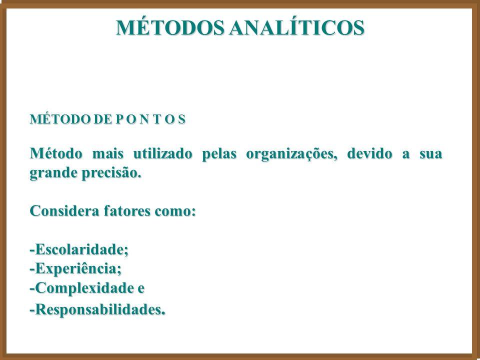 MÉTODOS ANALÍTICOS MÉTODO DE P O N T O S Método mais utilizado pelas organizações, devido a sua grande precisão.