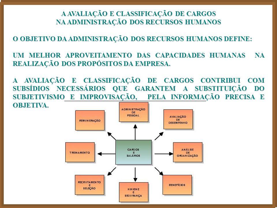 A AVALIAÇÃO E CLASSIFICAÇÃO DE CARGOS NA ADMINISTRAÇÃO DOS RECURSOS HUMANOS O OBJETIVO DA ADMINISTRAÇÃO DOS RECURSOS HUMANOS DEFINE: UM MELHOR APROVEITAMENTO DAS CAPACIDADES HUMANAS NA REALIZAÇÃO DOS PROPÓSITOS DA EMPRESA.
