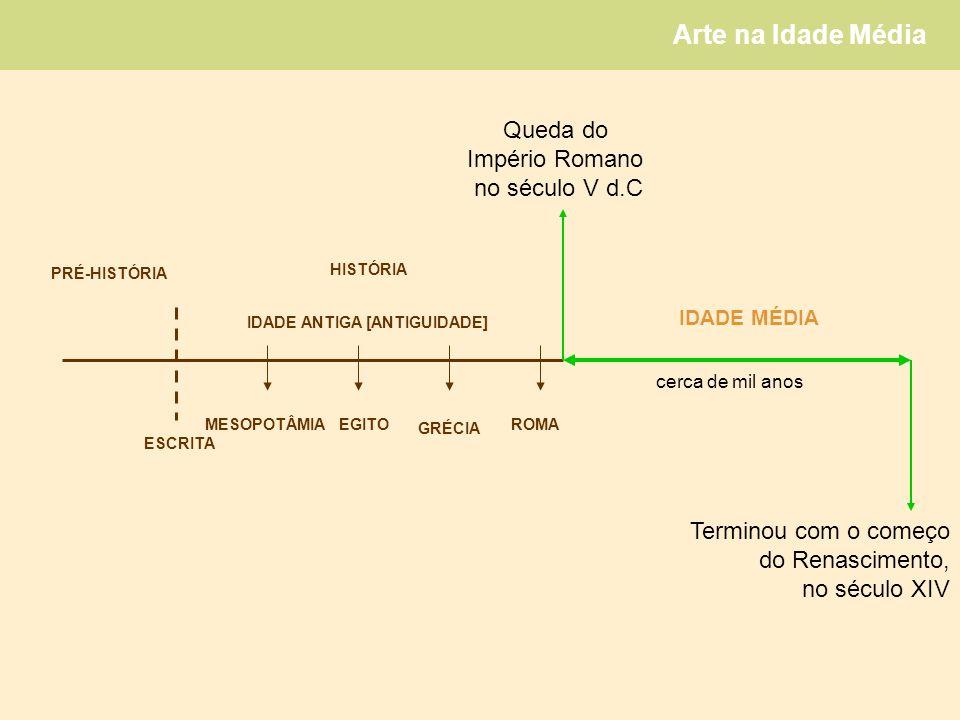 Arte na Idade Média ESCRITA HISTÓRIA IDADE ANTIGA [ANTIGUIDADE] PRÉ-HISTÓRIA EGITO GRÉCIA ROMAMESOPOTÂMIA IDADE MÉDIA Queda do Império Romano no século V d.C Terminou com o começo do Renascimento, no século XIV cerca de mil anos