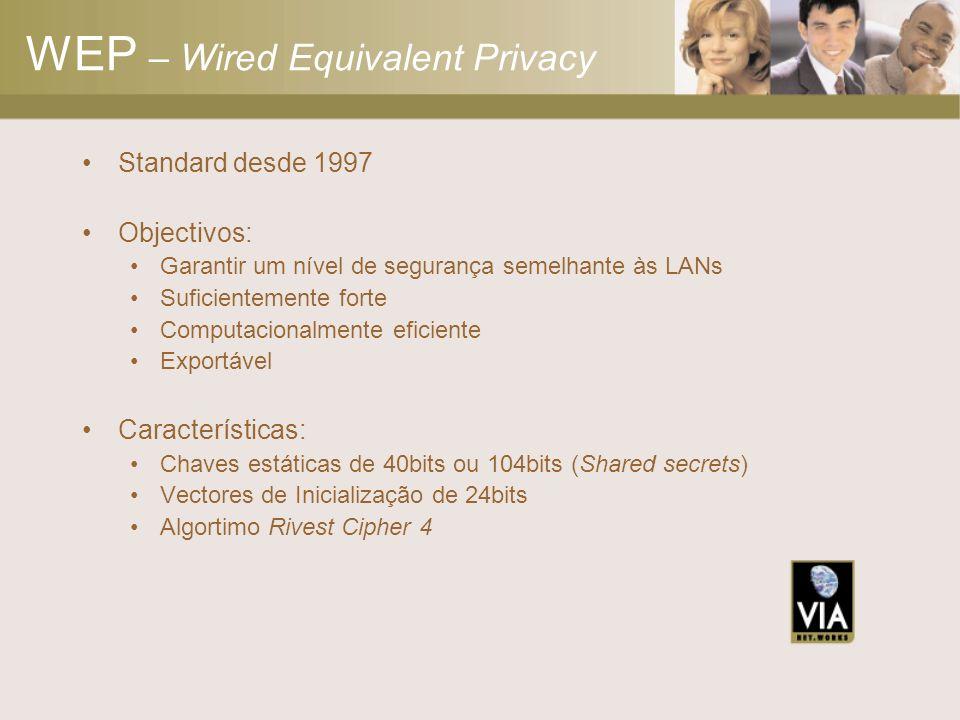 WEP – Wired Equivalent Privacy Standard desde 1997 Objectivos: Garantir um nível de segurança semelhante às LANs Suficientemente forte Computacionalmente eficiente Exportável Características: Chaves estáticas de 40bits ou 104bits (Shared secrets) Vectores de Inicialização de 24bits Algortimo Rivest Cipher 4