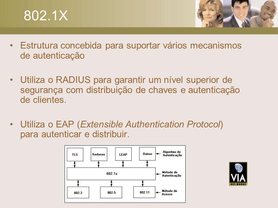802.1X Estrutura concebida para suportar vários mecanismos de autenticação Utiliza o RADIUS para garantir um nível superior de segurança com distribuição de chaves e autenticação de clientes.