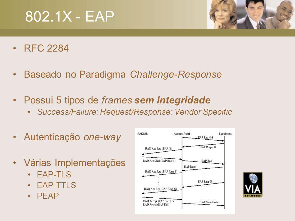 802.1X - EAP RFC 2284 Baseado no Paradigma Challenge-Response Possui 5 tipos de frames sem integridade Success/Failure; Request/Response; Vendor Specific Autenticação one-way Várias Implementações EAP-TLS EAP-TTLS PEAP