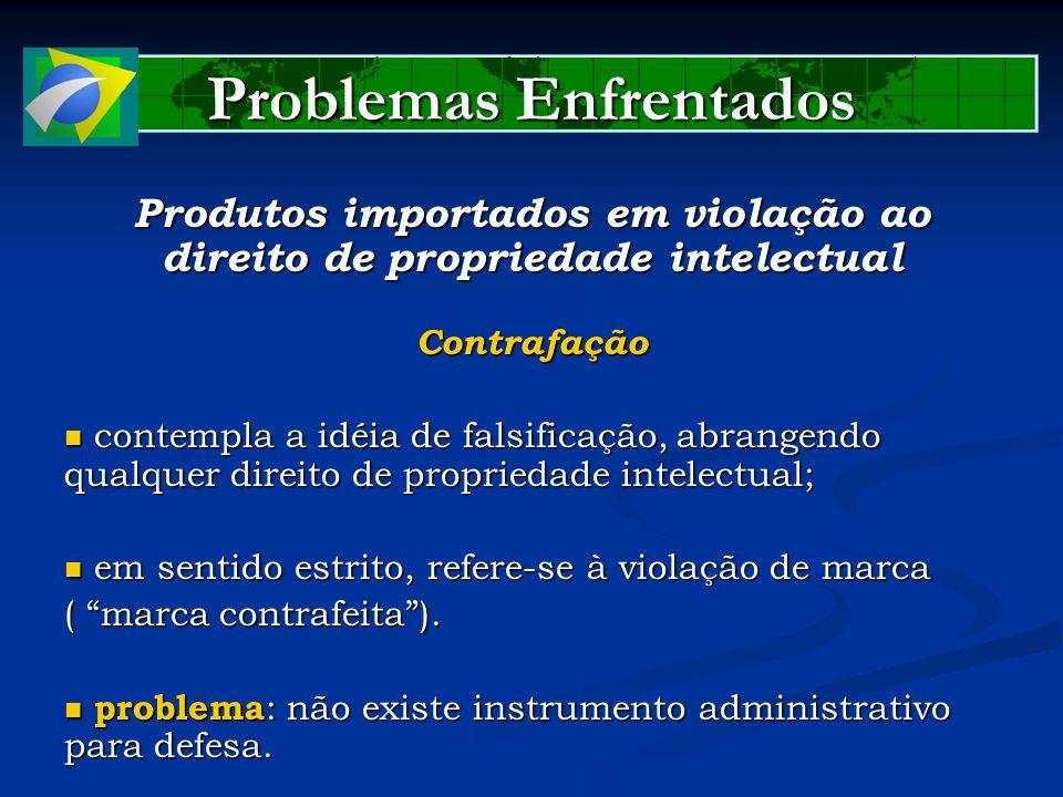 Problemas Enfrentados Produtos importados em violação ao direito de propriedade intelectual Contrafação contempla a idéia de falsificação, abrangendo