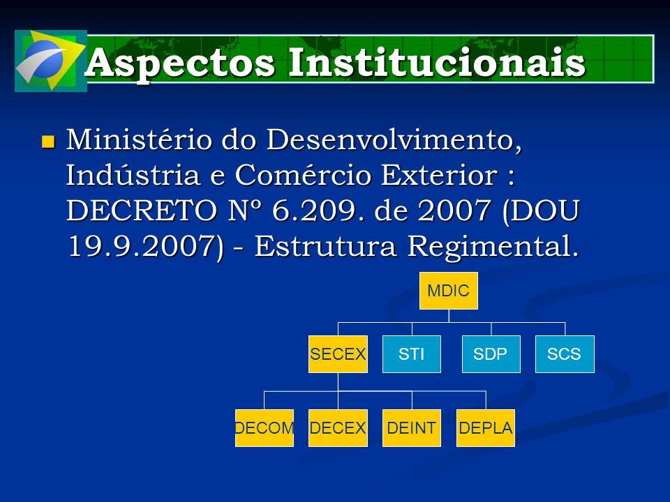 Aspectos Institucionais Ministério do Desenvolvimento, Indústria e Comércio Exterior : DECRETO Nº 6.209. de 2007 (DOU 19.9.2007) - Estrutura Regimenta