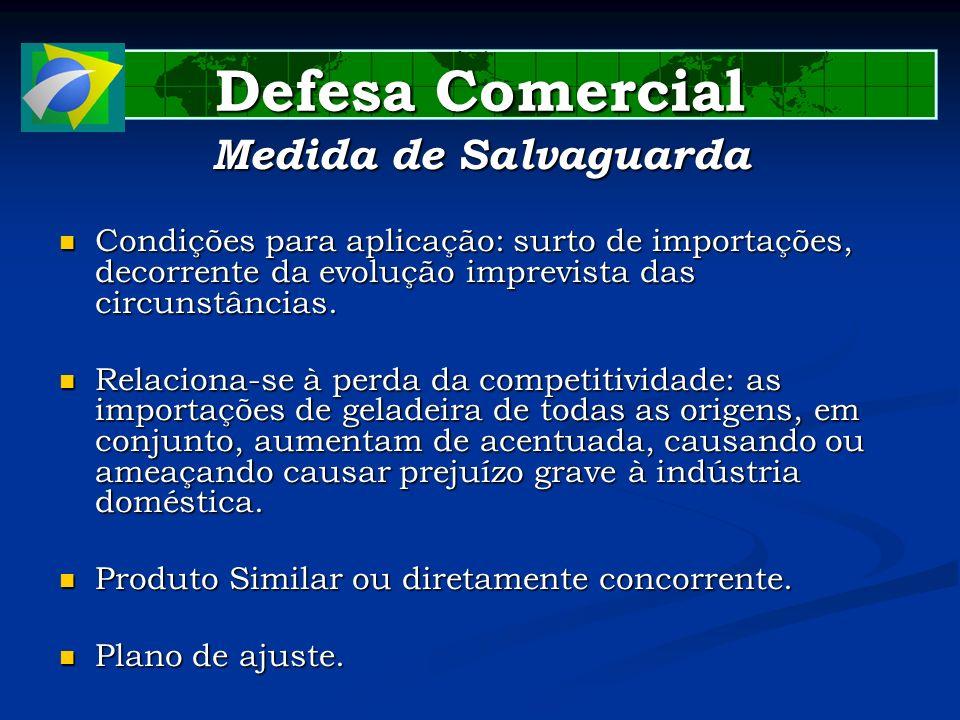 Defesa Comercial Medida de Salvaguarda Condições para aplicação: surto de importações, decorrente da evolução imprevista das circunstâncias. Condições