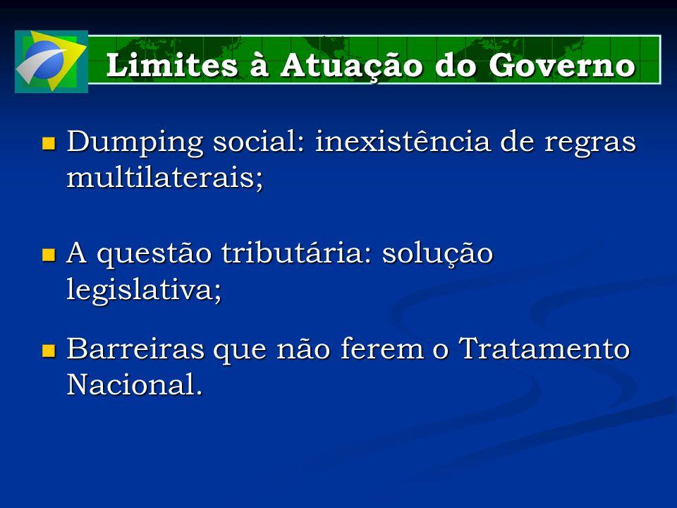 Limites à Atuação do Governo Limites à Atuação do Governo Dumping social: inexistência de regras multilaterais; Dumping social: inexistência de regras