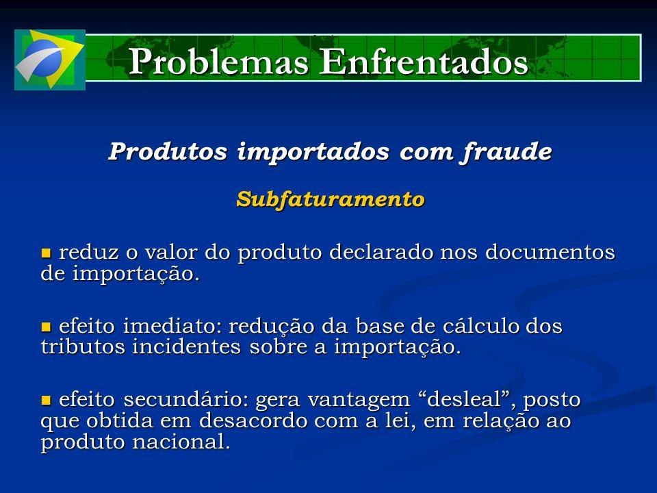Problemas Enfrentados Produtos importados com fraude Subfaturamento reduz o valor do produto declarado nos documentos de importação. reduz o valor do