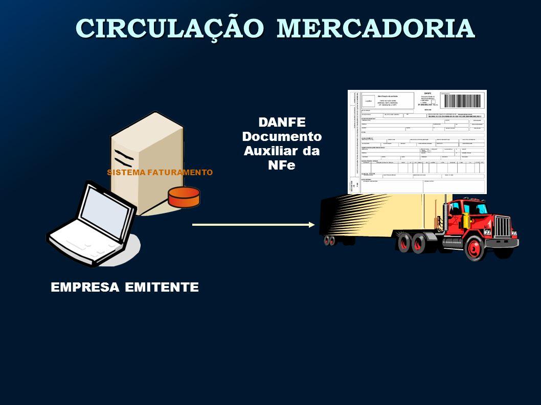 CIRCULAÇÃO MERCADORIA SISTEMA FATURAMENTO EMPRESA EMITENTE DANFE Documento Auxiliar da NFe