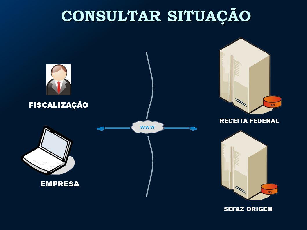 EMPRESA CONSULTAR SITUAÇÃO RECEITA FEDERAL SEFAZ ORIGEM FISCALIZAÇÃO