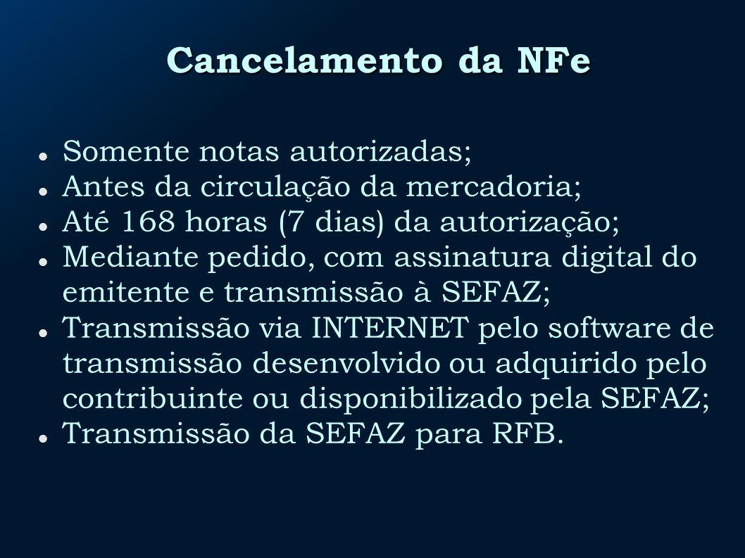Cancelamento da NFe Somente notas autorizadas; Antes da circulação da mercadoria; Até 168 horas (7 dias) da autorização; Mediante pedido, com assinatu
