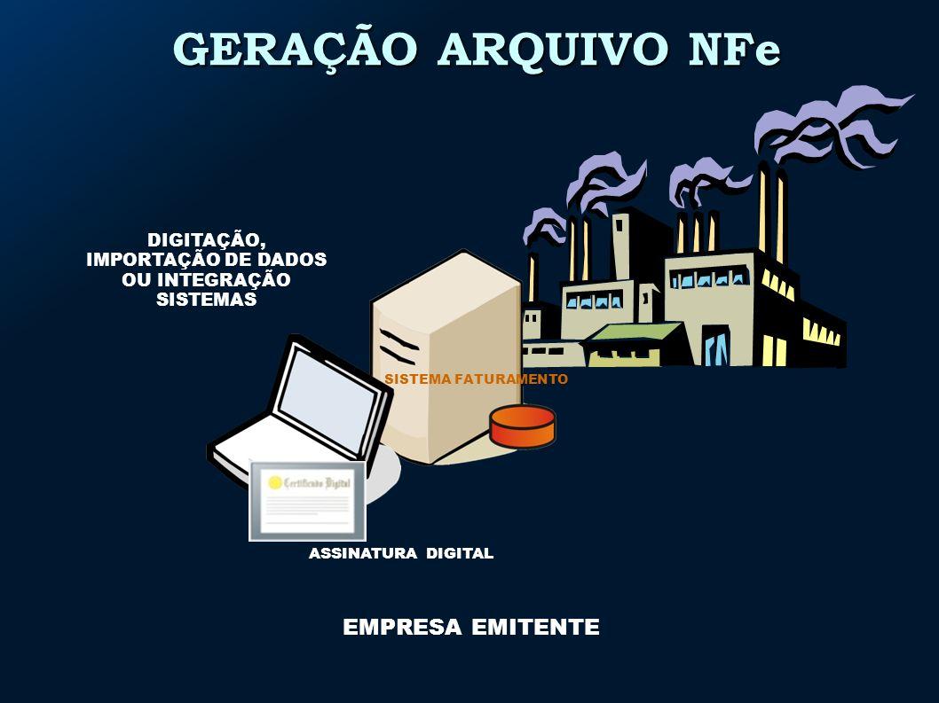 EMPRESA EMITENTE SISTEMA FATURAMENTO GERAÇÃO ARQUIVO NFe DIGITAÇÃO, IMPORTAÇÃO DE DADOS OU INTEGRAÇÃO SISTEMAS ASSINATURA DIGITAL