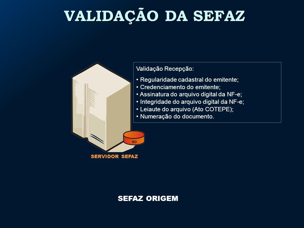 SEFAZ ORIGEM SERVIDOR SEFAZ VALIDAÇÃO DA SEFAZ Validação Recepção: Regularidade cadastral do emitente; Credenciamento do emitente; Assinatura do arquivo digital da NF-e; Integridade do arquivo digital da NF-e; Leiaute do arquivo (Ato COTEPE); Numeração do documento.