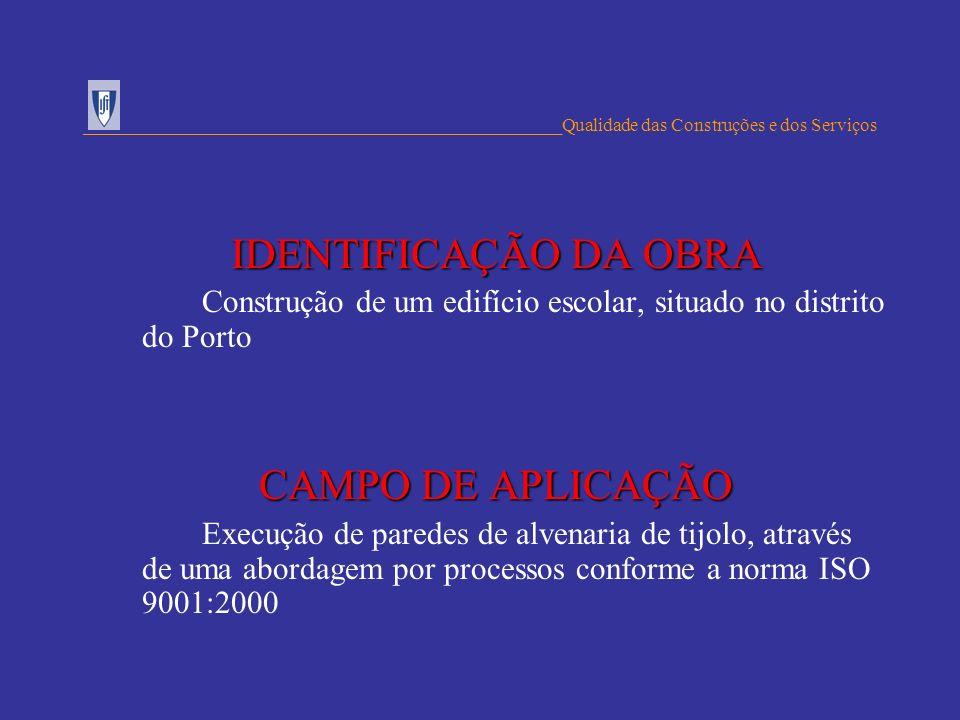 IDENTIFICAÇÃO DA OBRA Construção de um edifício escolar, situado no distrito do Porto CAMPO DE APLICAÇÃO Execução de paredes de alvenaria de tijolo, a