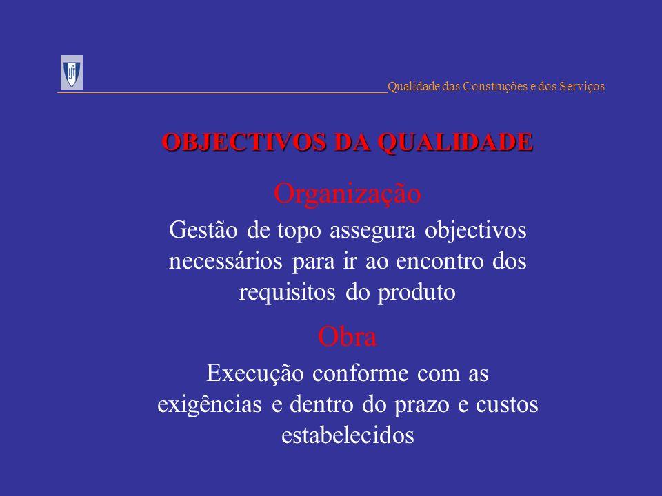 OBJECTIVOS DA QUALIDADE Gestão de topo assegura objectivos necessários para ir ao encontro dos requisitos do produto _________________________________