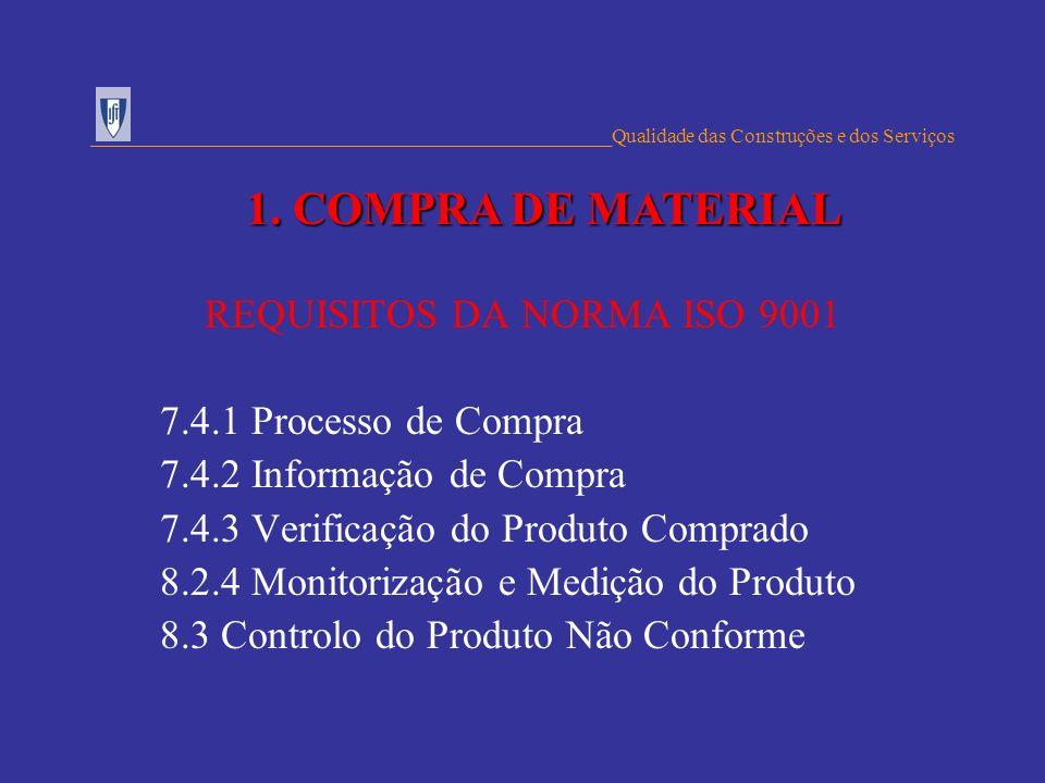 REQUISITOS DA NORMA ISO 9001 7.4.1 Processo de Compra 7.4.2 Informação de Compra 7.4.3 Verificação do Produto Comprado 8.2.4 Monitorização e Medição d