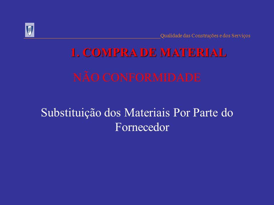 NÃO CONFORMIDADE Substituição dos Materiais Por Parte do Fornecedor ___________________________________________________Qualidade das Construções e dos
