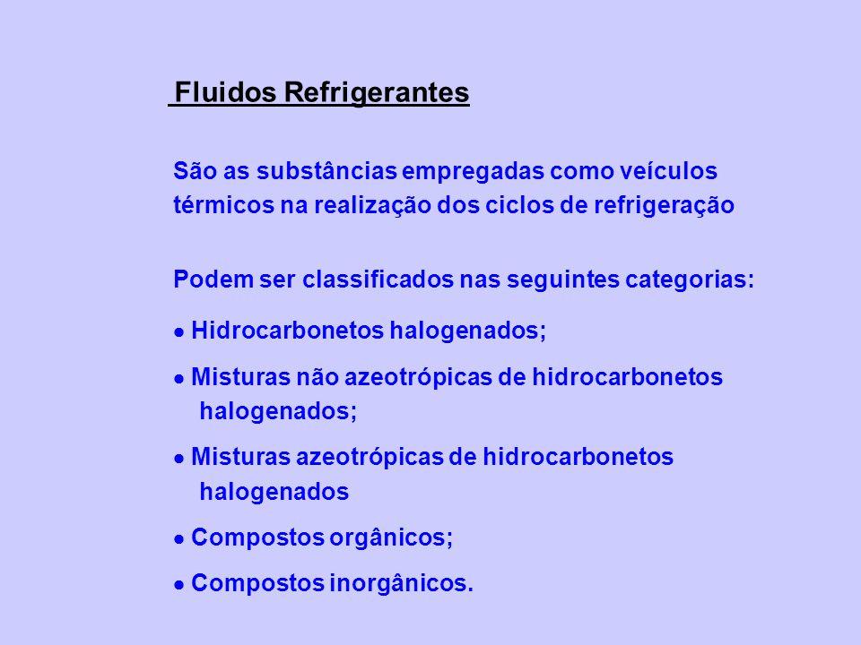 Fluidos Refrigerantes São as substâncias empregadas como veículos térmicos na realização dos ciclos de refrigeração Podem ser classificados nas seguin