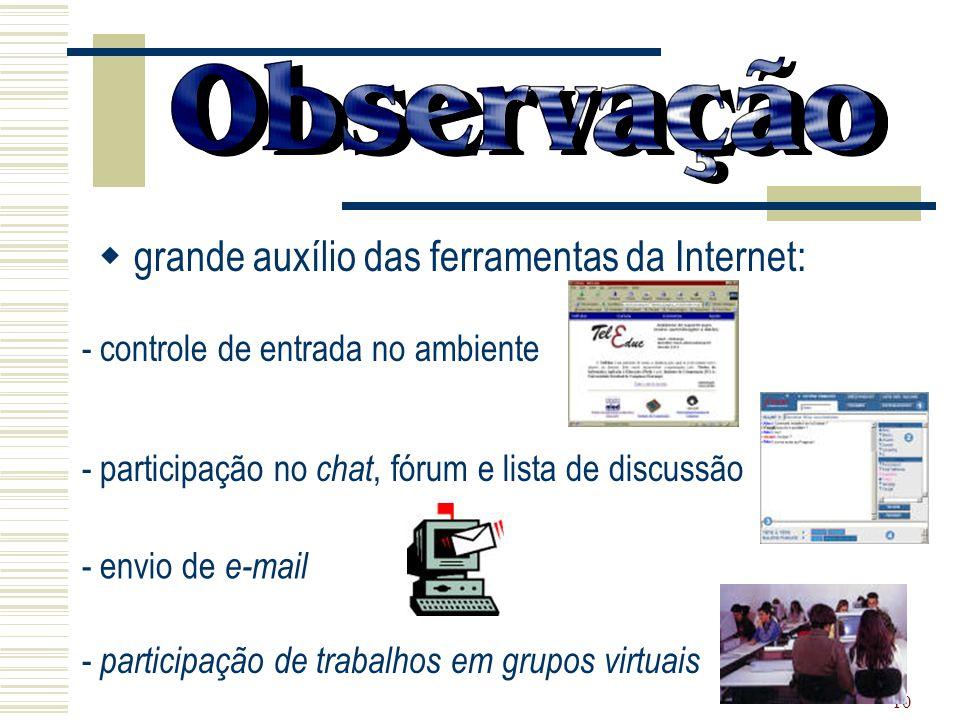 10 grande auxílio das ferramentas da Internet: - controle de entrada no ambiente - participação no chat, fórum e lista de discussão - envio de e-mail