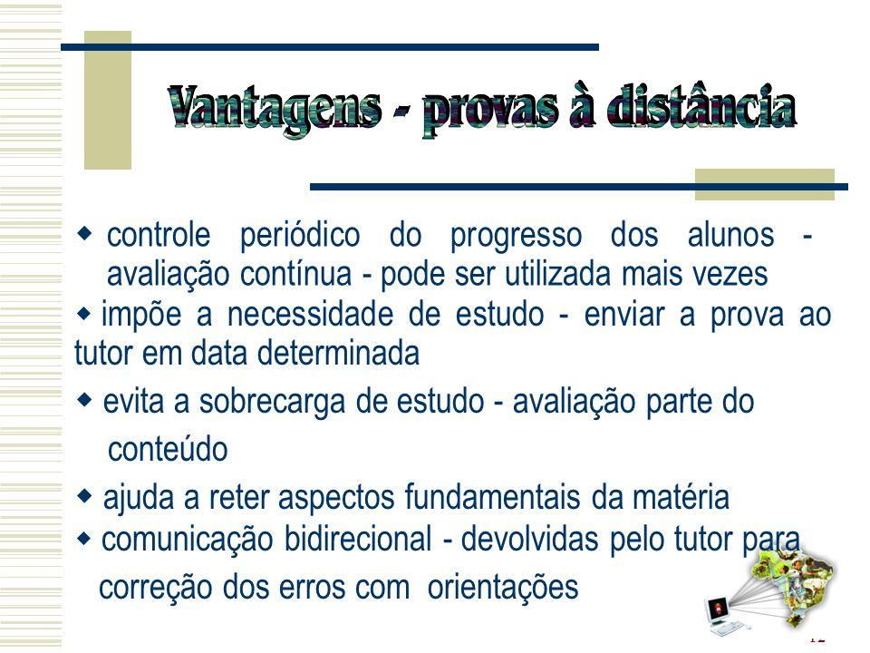 12 controle periódico do progresso dos alunos - avaliação contínua - pode ser utilizada mais vezes impõe a necessidade de estudo - enviar a prova ao t