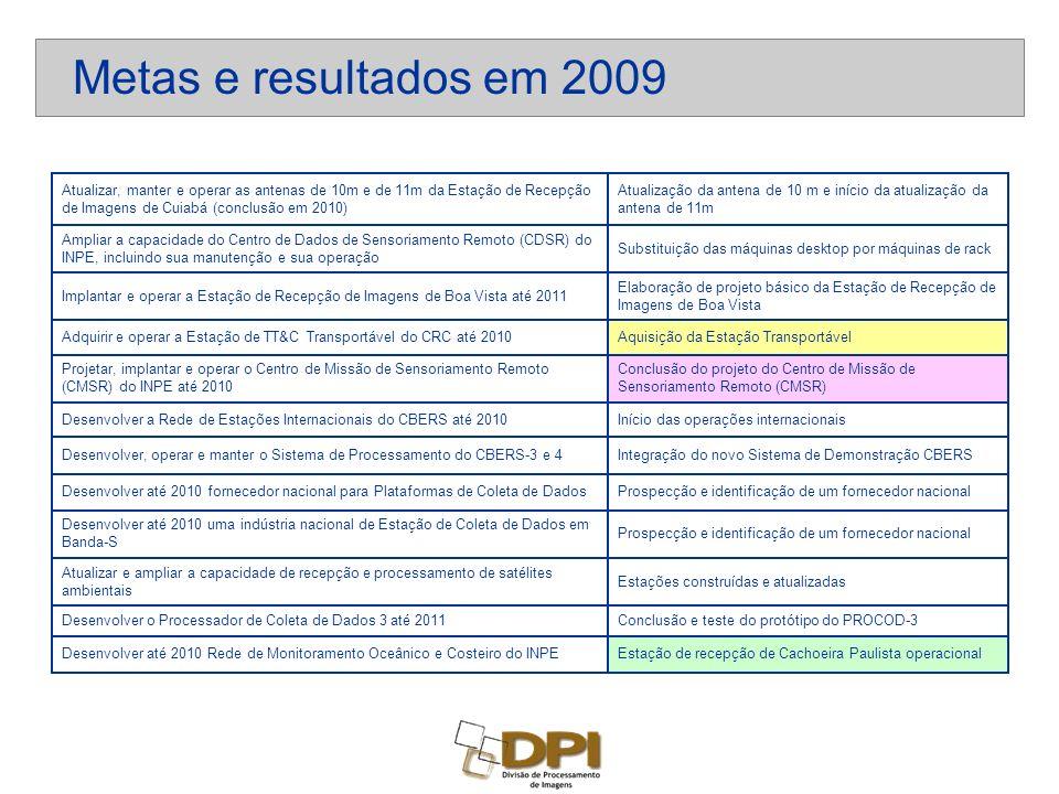 Metas e resultados em 2009 Estação de recepção de Cachoeira Paulista operacionalDesenvolver até 2010 Rede de Monitoramento Oceânico e Costeiro do INPE Conclusão e teste do protótipo do PROCOD-3Desenvolver o Processador de Coleta de Dados 3 até 2011 Estações construídas e atualizadas Atualizar e ampliar a capacidade de recepção e processamento de satélites ambientais Prospecção e identificação de um fornecedor nacional Desenvolver até 2010 uma indústria nacional de Estação de Coleta de Dados em Banda-S Prospecção e identificação de um fornecedor nacionalDesenvolver até 2010 fornecedor nacional para Plataformas de Coleta de Dados Integração do novo Sistema de Demonstração CBERSDesenvolver, operar e manter o Sistema de Processamento do CBERS-3 e 4 Início das operações internacionaisDesenvolver a Rede de Estações Internacionais do CBERS até 2010 Conclusão do projeto do Centro de Missão de Sensoriamento Remoto (CMSR) Projetar, implantar e operar o Centro de Missão de Sensoriamento Remoto (CMSR) do INPE até 2010 Aquisição da Estação TransportávelAdquirir e operar a Estação de TT&C Transportável do CRC até 2010 Elaboração de projeto básico da Estação de Recepção de Imagens de Boa Vista Implantar e operar a Estação de Recepção de Imagens de Boa Vista até 2011 Substituição das máquinas desktop por máquinas de rack Ampliar a capacidade do Centro de Dados de Sensoriamento Remoto (CDSR) do INPE, incluindo sua manutenção e sua operação Atualização da antena de 10 m e início da atualização da antena de 11m Atualizar, manter e operar as antenas de 10m e de 11m da Estação de Recepção de Imagens de Cuiabá (conclusão em 2010)