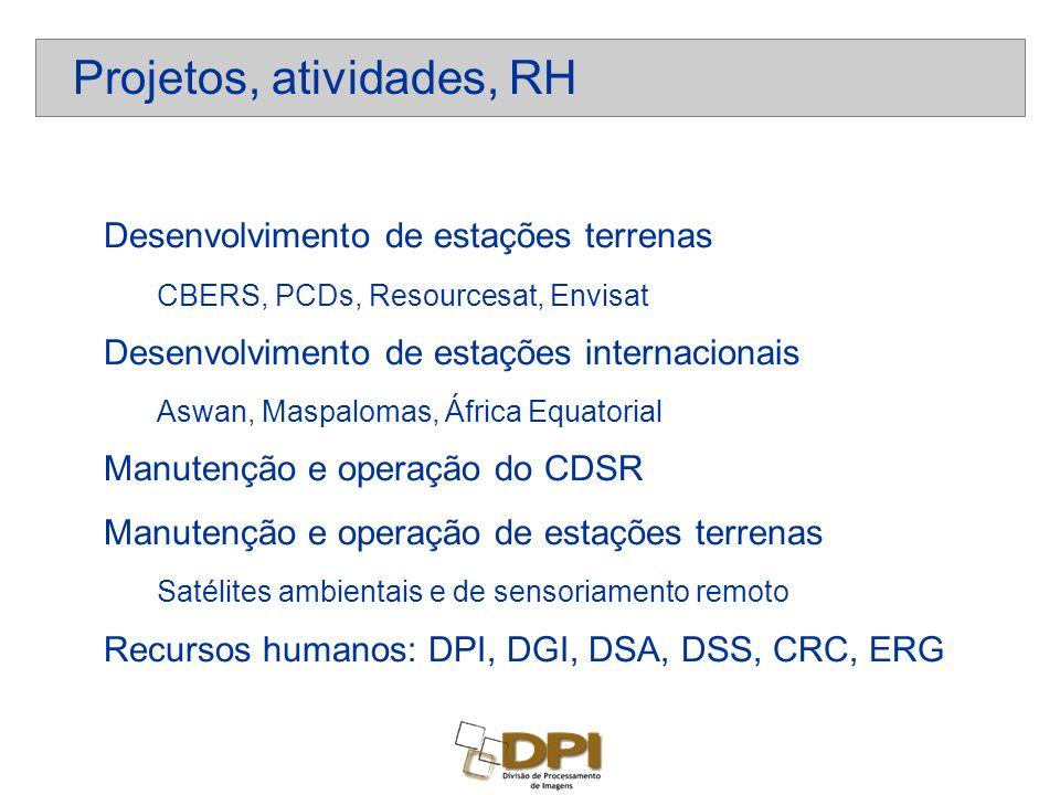 Desenvolvimento de estações terrenas CBERS, PCDs, Resourcesat, Envisat Desenvolvimento de estações internacionais Aswan, Maspalomas, África Equatorial