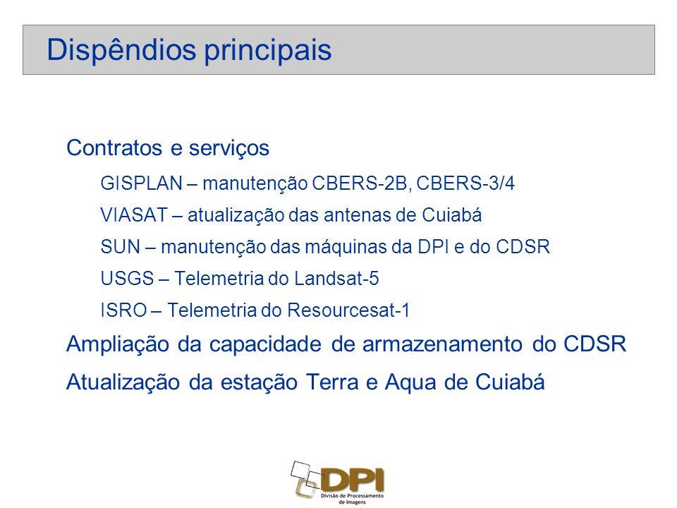 Contratos e serviços GISPLAN – manutenção CBERS-2B, CBERS-3/4 VIASAT – atualização das antenas de Cuiabá SUN – manutenção das máquinas da DPI e do CDS