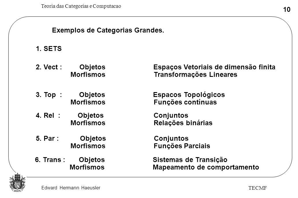 Edward Hermann Haeusler Teoria das Categorias e Computacao 10 TECMF Exemplos de Categorias Grandes. 1. SETS 2. Vect : Objetos Espaços Vetoriais de dim