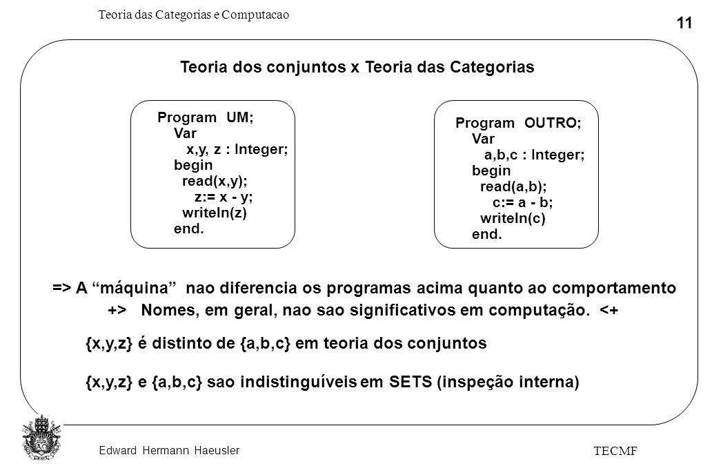 Edward Hermann Haeusler Teoria das Categorias e Computacao 11 TECMF Teoria dos conjuntos x Teoria das Categorias Program UM; Var x,y, z : Integer; beg
