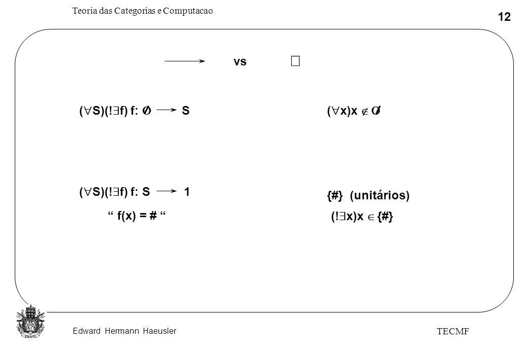 Edward Hermann Haeusler Teoria das Categorias e Computacao 12 TECMF vs ( x)x ( S)(! f) f: S {#} (unitários) ( S)(! f) f: S 1 (! x)x {#} f(x) = #