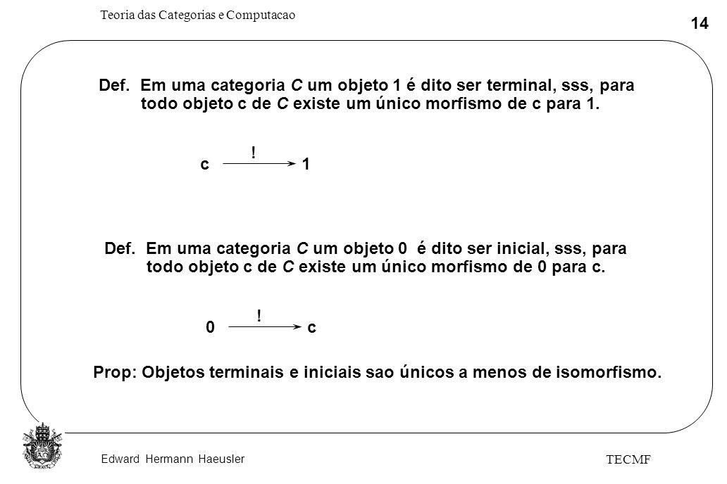 Edward Hermann Haeusler Teoria das Categorias e Computacao 14 TECMF Def. Em uma categoria C um objeto 1 é dito ser terminal, sss, para todo objeto c d