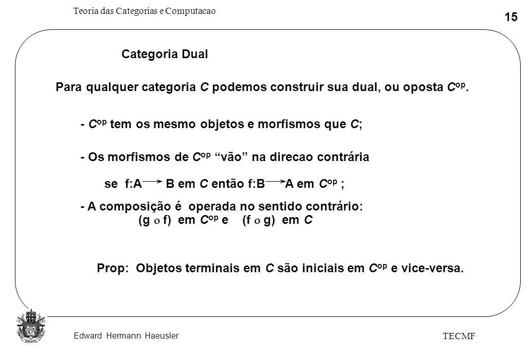 Edward Hermann Haeusler Teoria das Categorias e Computacao 15 TECMF Categoria Dual Para qualquer categoria C podemos construir sua dual, ou oposta C o