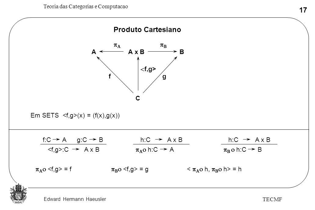 Edward Hermann Haeusler Teoria das Categorias e Computacao 17 TECMF Produto Cartesiano A x BBA C fg f,g> Em SETS (x) = (f(x),g(x)) f:CAg:CB :CA x B h: