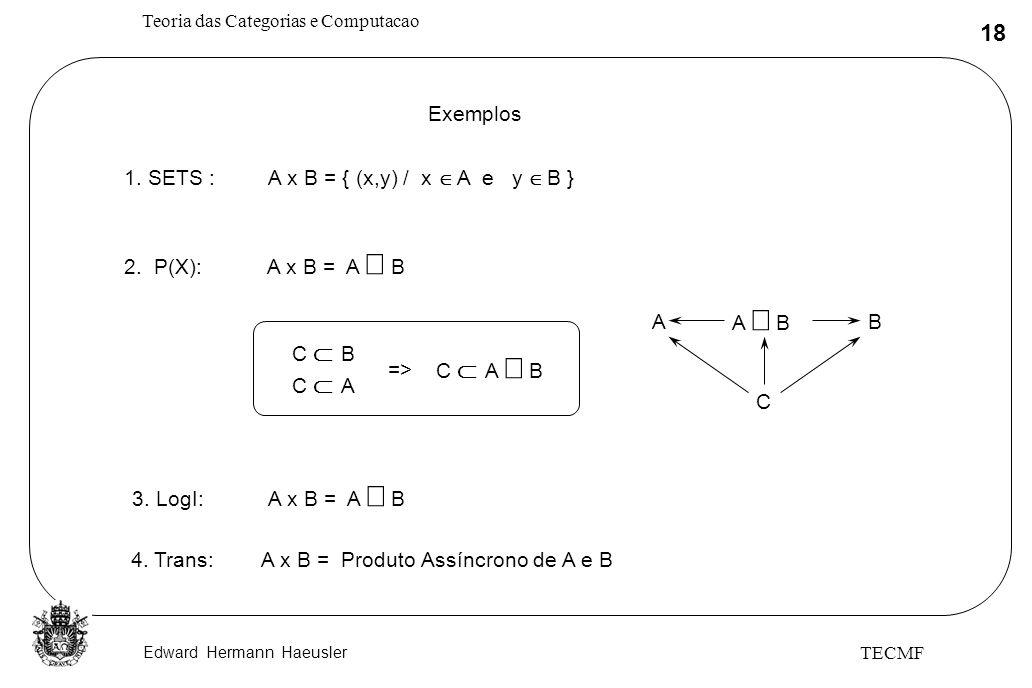 Edward Hermann Haeusler Teoria das Categorias e Computacao 18 TECMF Exemplos 1. SETS : A x B = { (x,y) / x A e y B } 2. P(X): A x B = A B A A B B C C