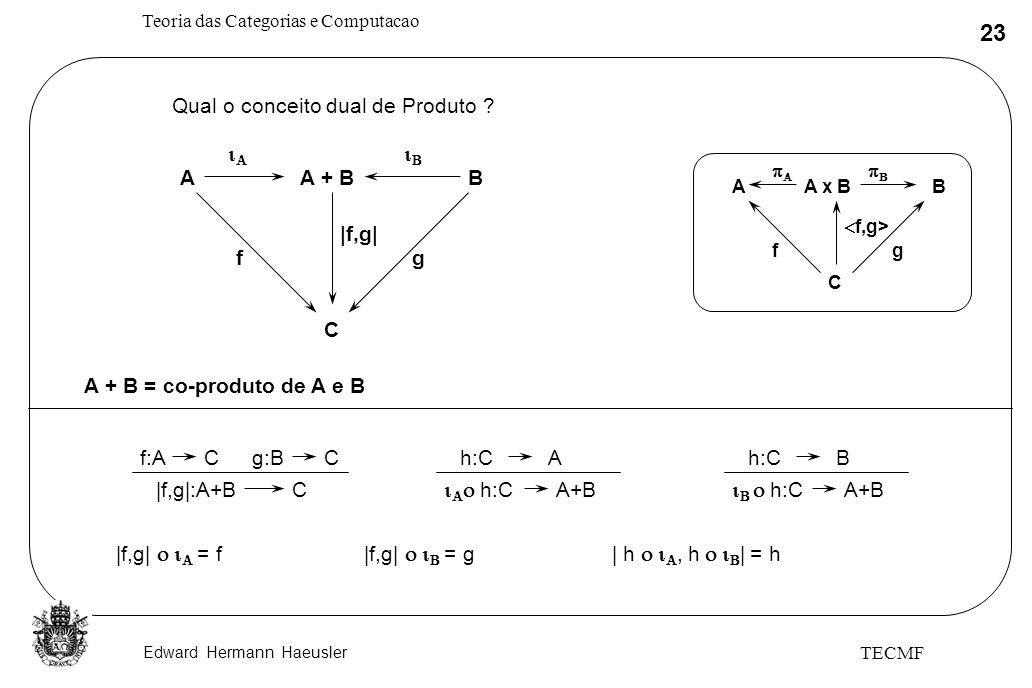 Edward Hermann Haeusler Teoria das Categorias e Computacao 23 TECMF Qual o conceito dual de Produto ? A x BBA C fg f,g> A + BBA C fg |f,g| f:ACg:BC |f
