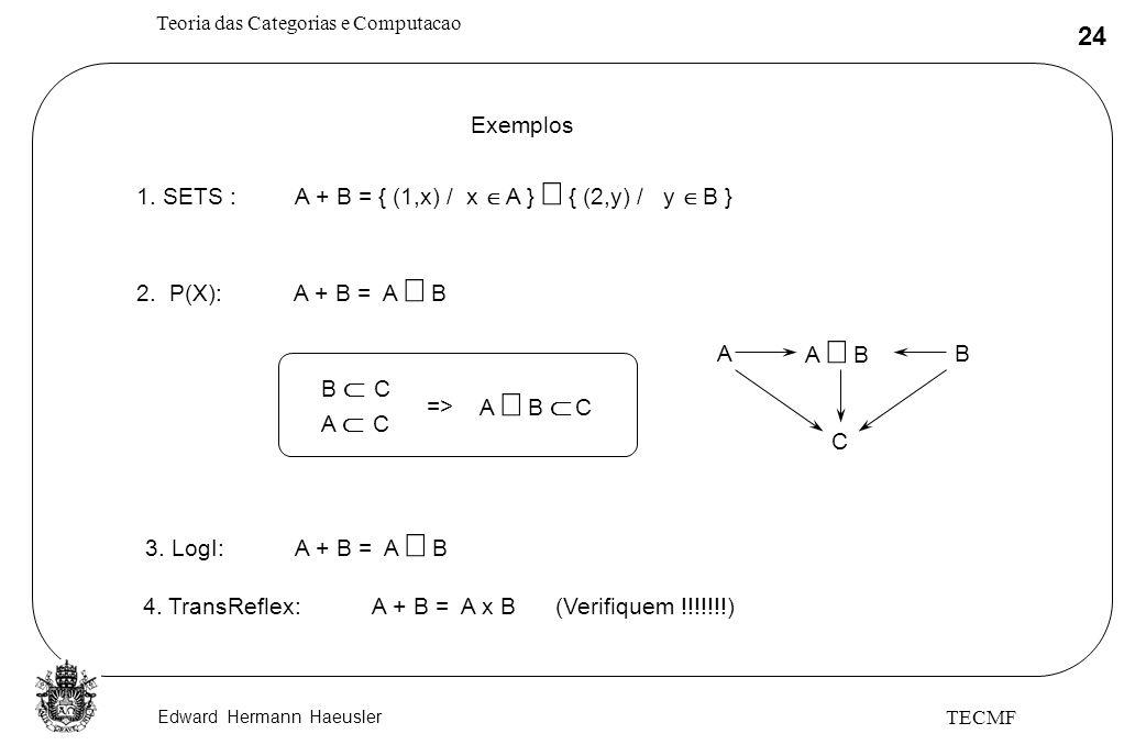 Edward Hermann Haeusler Teoria das Categorias e Computacao 24 TECMF Exemplos 1. SETS : A + B = { (1,x) / x A } { (2,y) / y B } 2. P(X): A + B = A B A