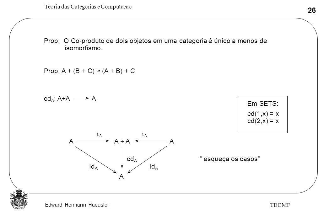 Edward Hermann Haeusler Teoria das Categorias e Computacao 26 TECMF Prop: O Co-produto de dois objetos em uma categoria é único a menos de isomorfismo