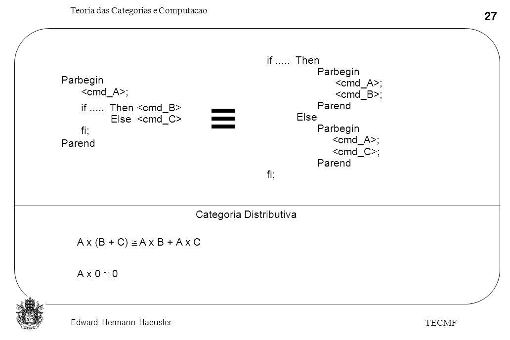 Edward Hermann Haeusler Teoria das Categorias e Computacao 27 TECMF A x (B + C) A x B + A x C if..... Then Else fi; ; Parbegin Parend if..... Then Par