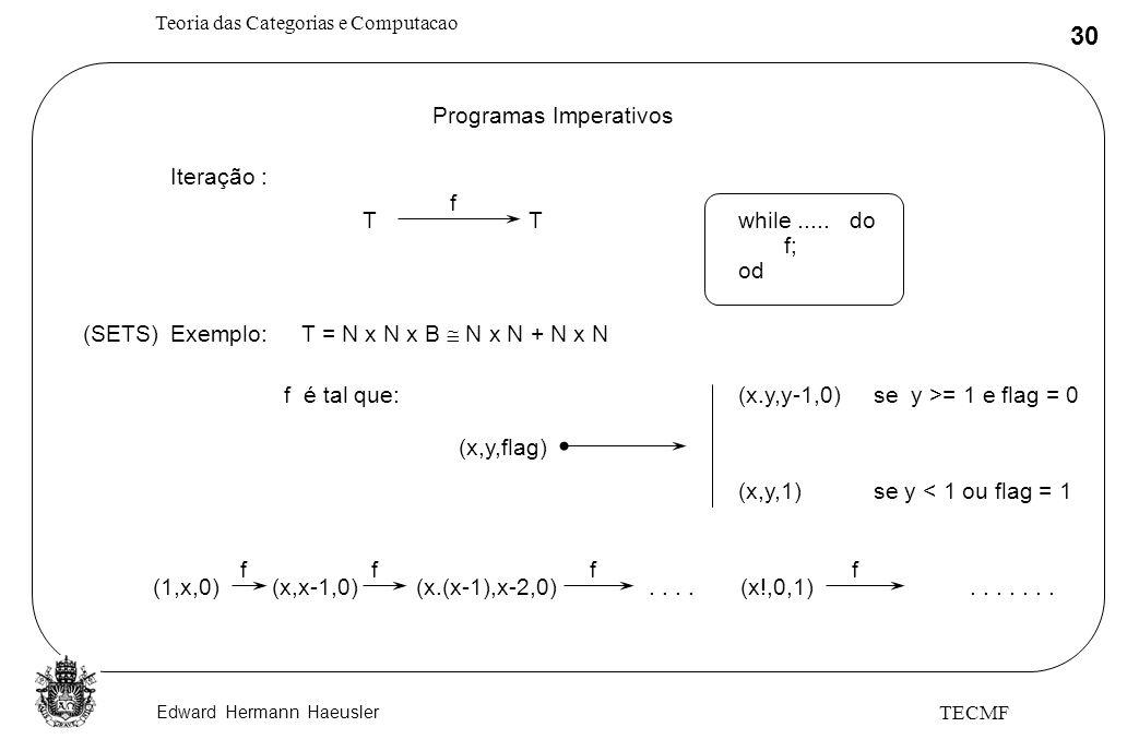 Edward Hermann Haeusler Teoria das Categorias e Computacao 30 TECMF Programas Imperativos Iteração : TT f while..... do f; od Exemplo: T = N x N x B N