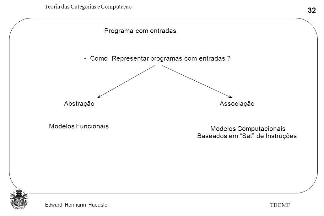 Edward Hermann Haeusler Teoria das Categorias e Computacao 32 TECMF Programa com entradas - Como Representar programas com entradas ? AbstraçãoAssocia