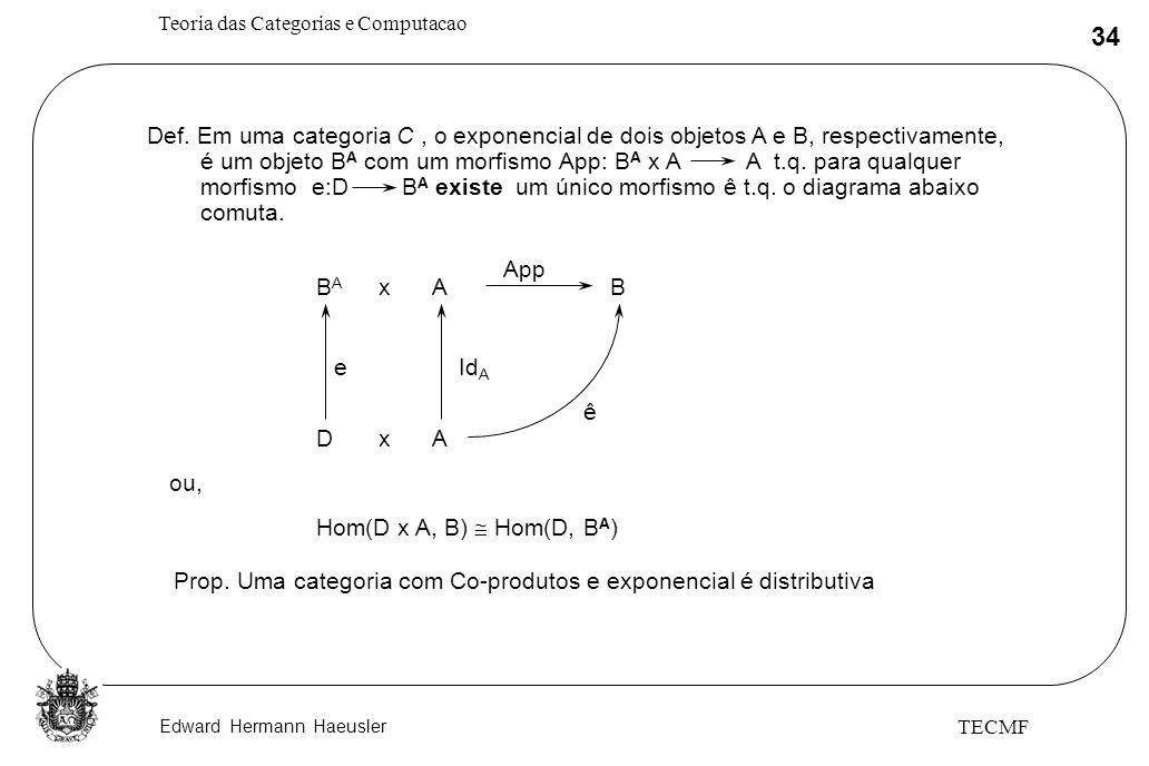 Edward Hermann Haeusler Teoria das Categorias e Computacao 34 TECMF Def. Em uma categoria C, o exponencial de dois objetos A e B, respectivamente, é u