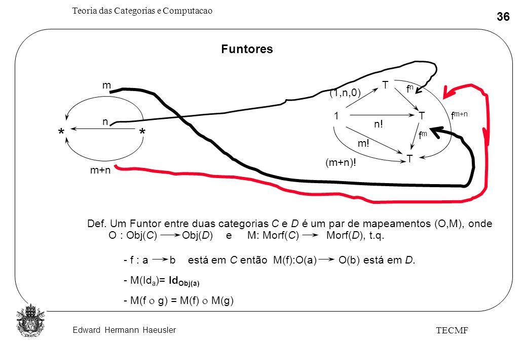 Edward Hermann Haeusler Teoria das Categorias e Computacao 36 TECMF Funtores 1 T (1,n,0) T fnfn n! T m! fmfm (m+n)! f m+n ** n m m+n Def. Um Funtor en