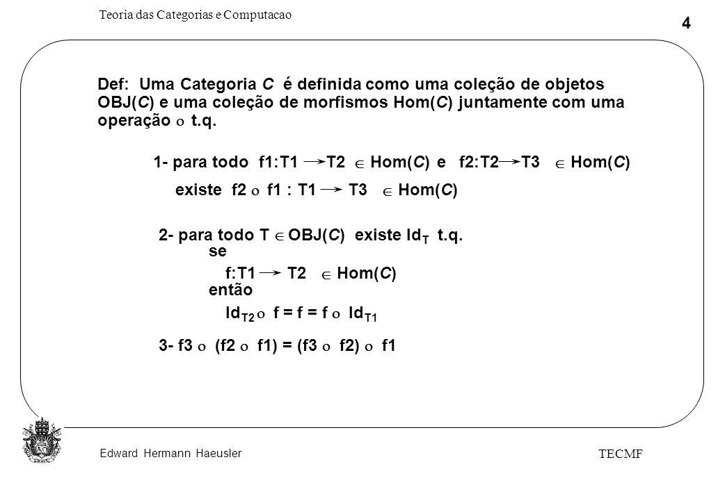 Edward Hermann Haeusler Teoria das Categorias e Computacao 45 TECMF O Funtor Hom Sets E E s C op Hom(s,Id T ) t = t s t [[F(t)[x s]]] = [[F(t[x s])]] Hom(E,T) Hom(E,F(T)) = t[x s] Hom(s,Id F(T) ) =F(t) s= F(t)[x s] Hom(E,T) Hom(E,F(T)) t F(t) t[x s] F(t [x s] ) Condição de Naturalidade dentre os funtores Hom(_,T) e Hom(_,F(T))