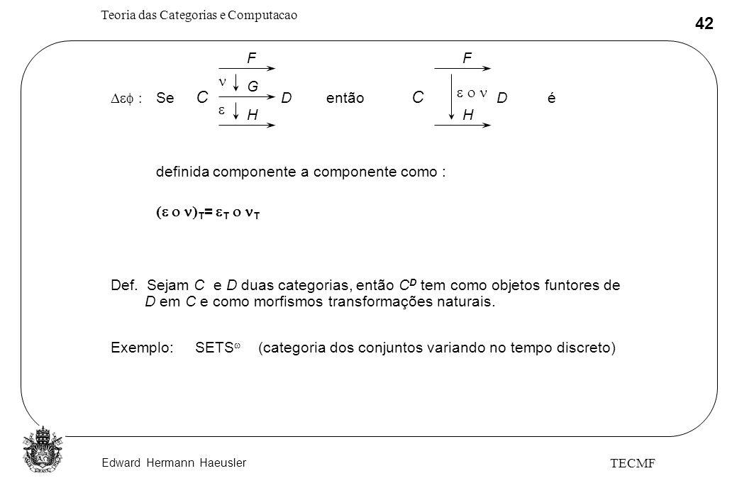 Edward Hermann Haeusler Teoria das Categorias e Computacao 42 TECMF C D F G H C D F H Seentãoé definida componente a componente como : T = T T Def. Se
