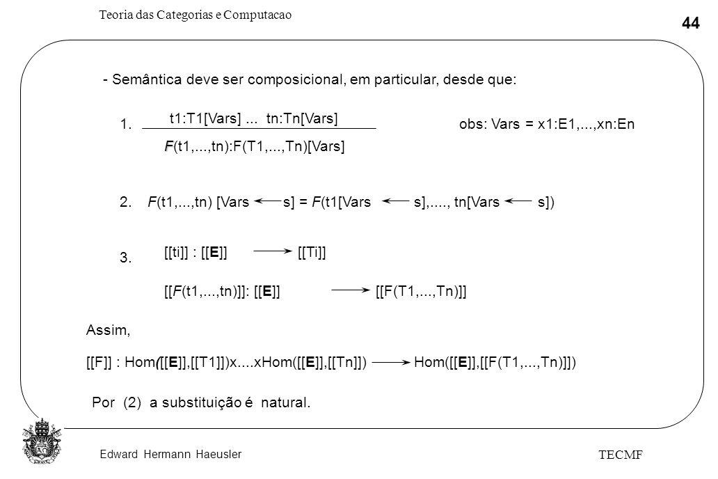 Edward Hermann Haeusler Teoria das Categorias e Computacao 44 TECMF - Semântica deve ser composicional, em particular, desde que: F(t1,...,tn) [Vars s