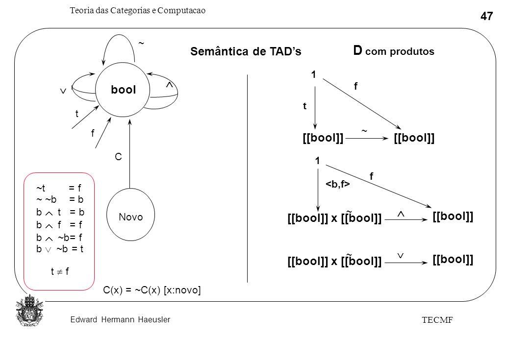Edward Hermann Haeusler Teoria das Categorias e Computacao 47 TECMF Semântica de TADs bool ~ t f ~t = f ~ ~b = b b t = b b f = f b ~b= f b ~b = t t f