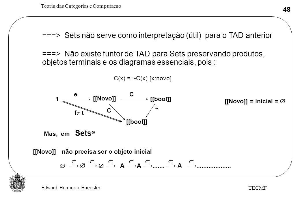 Edward Hermann Haeusler Teoria das Categorias e Computacao 48 TECMF ===> Sets não serve como interpretação (útil) para o TAD anterior ===> Não existe