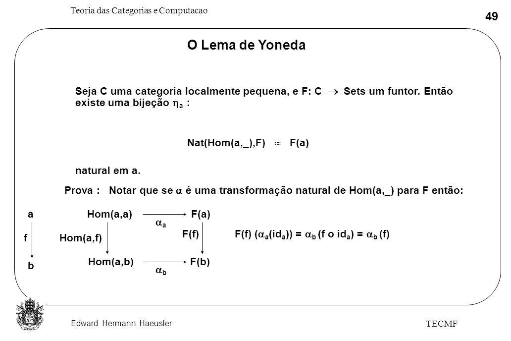 Edward Hermann Haeusler Teoria das Categorias e Computacao 49 TECMF O Lema de Yoneda Seja C uma categoria localmente pequena, e F: C Sets um funtor. E