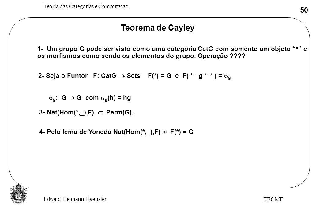 Edward Hermann Haeusler Teoria das Categorias e Computacao 50 TECMF Teorema de Cayley 1- Um grupo G pode ser visto como uma categoria CatG com somente