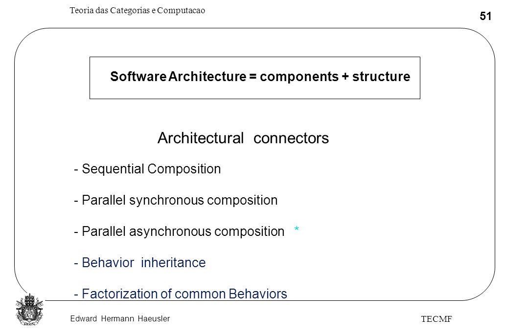 Edward Hermann Haeusler Teoria das Categorias e Computacao 51 TECMF Architectural connectors - Sequential Composition - Parallel synchronous compositi