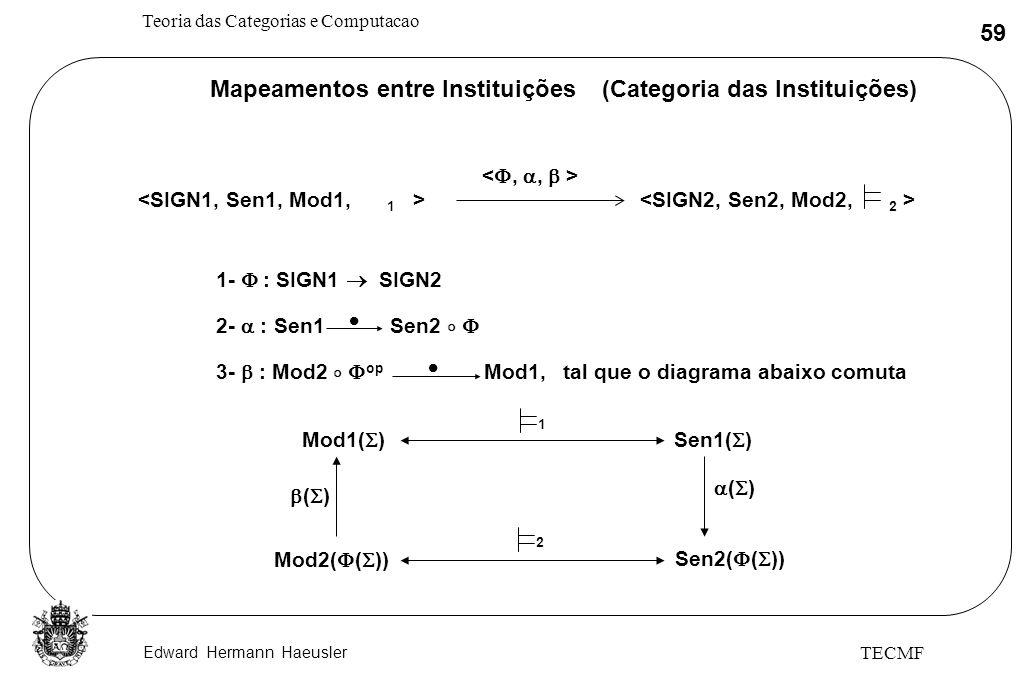 Edward Hermann Haeusler Teoria das Categorias e Computacao 59 TECMF Mapeamentos entre Instituições (Categoria das Instituições) 1- : SIGN1 SIGN2 2- :
